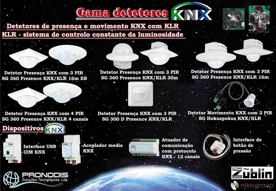 Detetores de Movimento KNX
