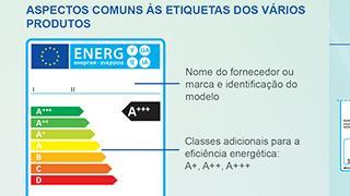 ABO: Nova etiqueta energética